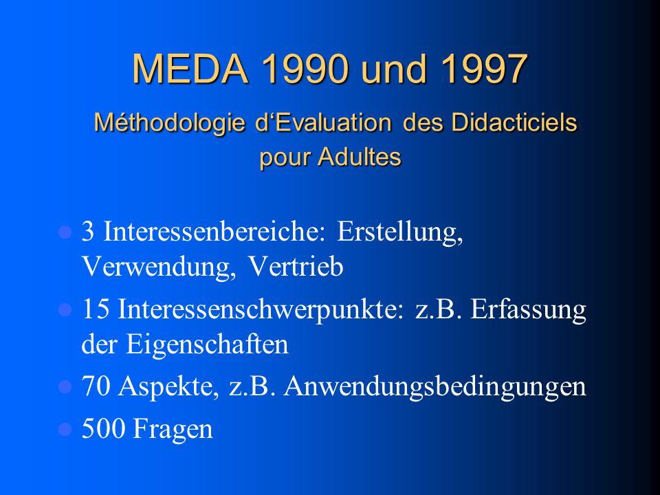 MEDA 1990 und 1997 Méthodologie dEvaluation des Didacticiels pour Adultes 3 Interessenbereiche: Erstellung, Verwendung, Vertrieb 15 Interessenschwerpu