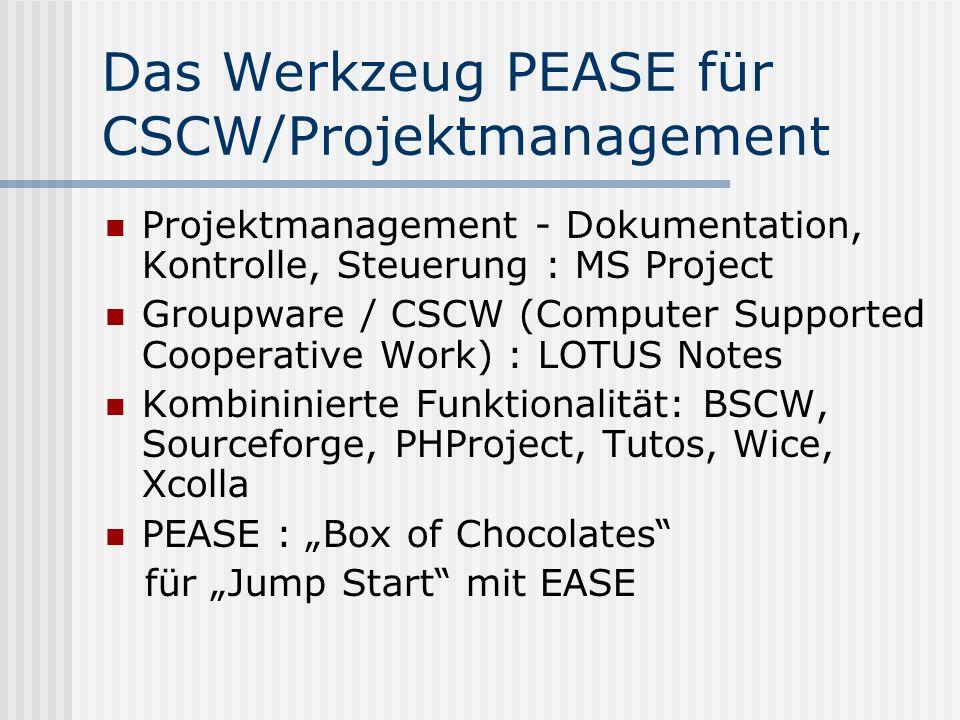 Das Werkzeug PEASE für CSCW/Projektmanagement Projektmanagement - Dokumentation, Kontrolle, Steuerung : MS Project Groupware / CSCW (Computer Supporte