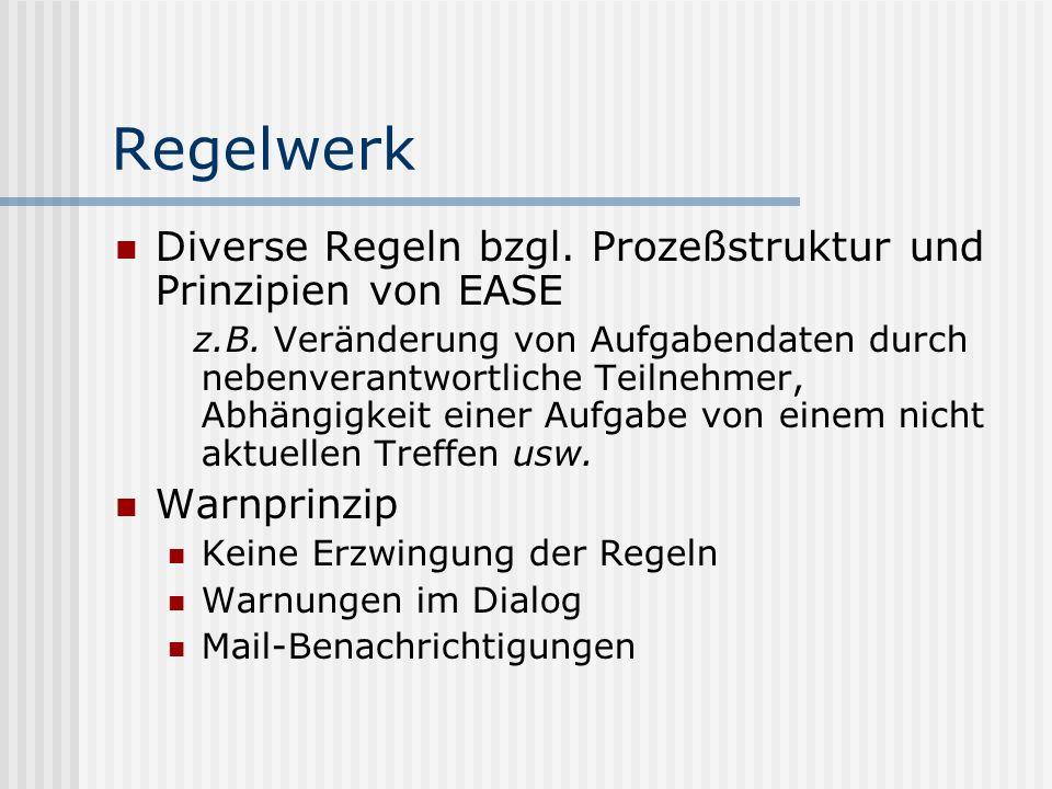Regelwerk Diverse Regeln bzgl. Prozeßstruktur und Prinzipien von EASE z.B. Veränderung von Aufgabendaten durch nebenverantwortliche Teilnehmer, Abhäng