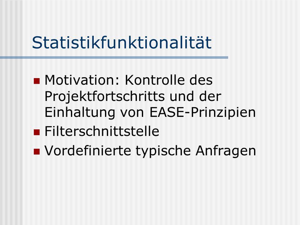 Statistikfunktionalität Motivation: Kontrolle des Projektfortschritts und der Einhaltung von EASE-Prinzipien Filterschnittstelle Vordefinierte typisch