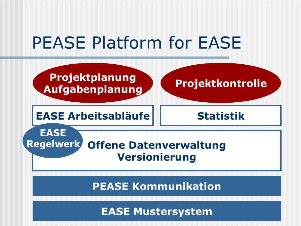 PEASE Platform for EASE Projektplanung Aufgabenplanung Projektkontrolle EASE ArbeitsabläufeStatistik EASE Mustersystem PEASE Kommunikation Offene Date