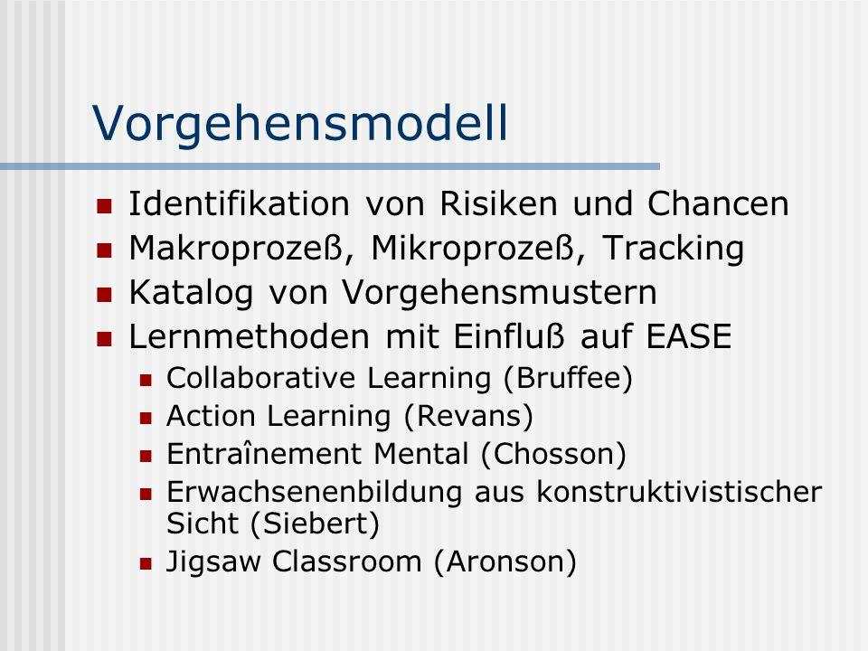 Arbeitsablaufunterstützung Motivation: schneller Einstieg in das EASE-Projektmanagement Zentrale EASE Arbeitsabläufe als modale Dialoge in PEASE Erläuterung der Einzelschritte Aufbereitung der Daten zur Entscheidungsfindung in jedem Schritt Erfassung der relevanten Daten