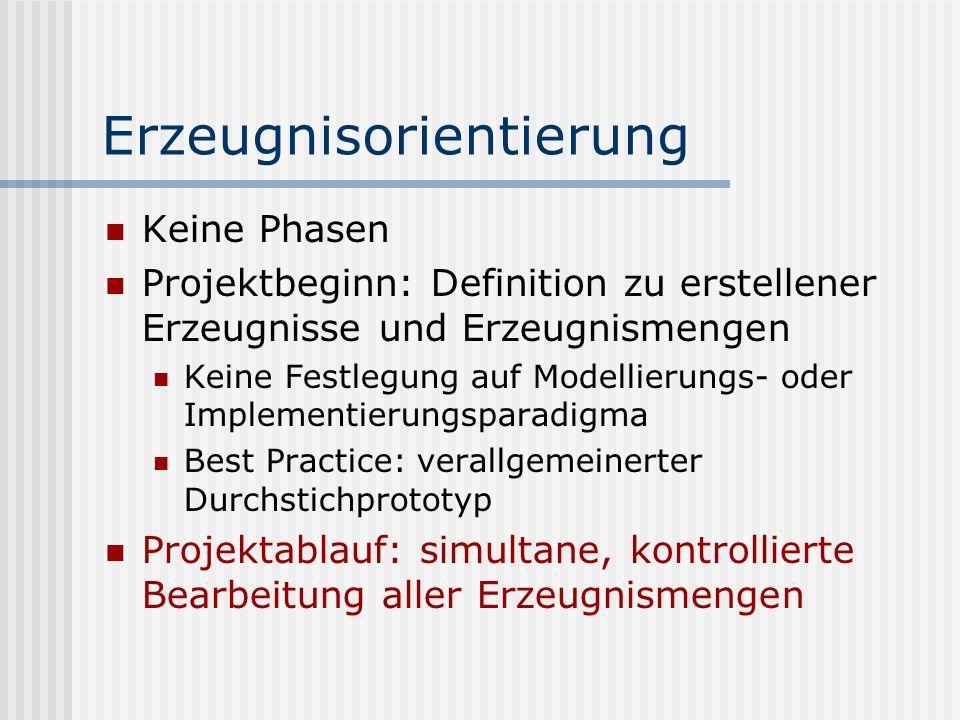 Erzeugnisorientierung Keine Phasen Projektbeginn: Definition zu erstellener Erzeugnisse und Erzeugnismengen Keine Festlegung auf Modellierungs- oder I