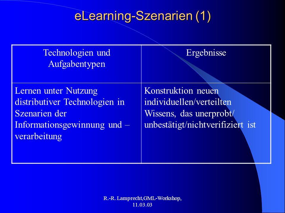 R.-R. Lamprecht,GML-Workshop, 11.03.03 eLearning-Szenarien (1) Technologien und Aufgabentypen Ergebnisse Lernen unter Nutzung distributiver Technologi