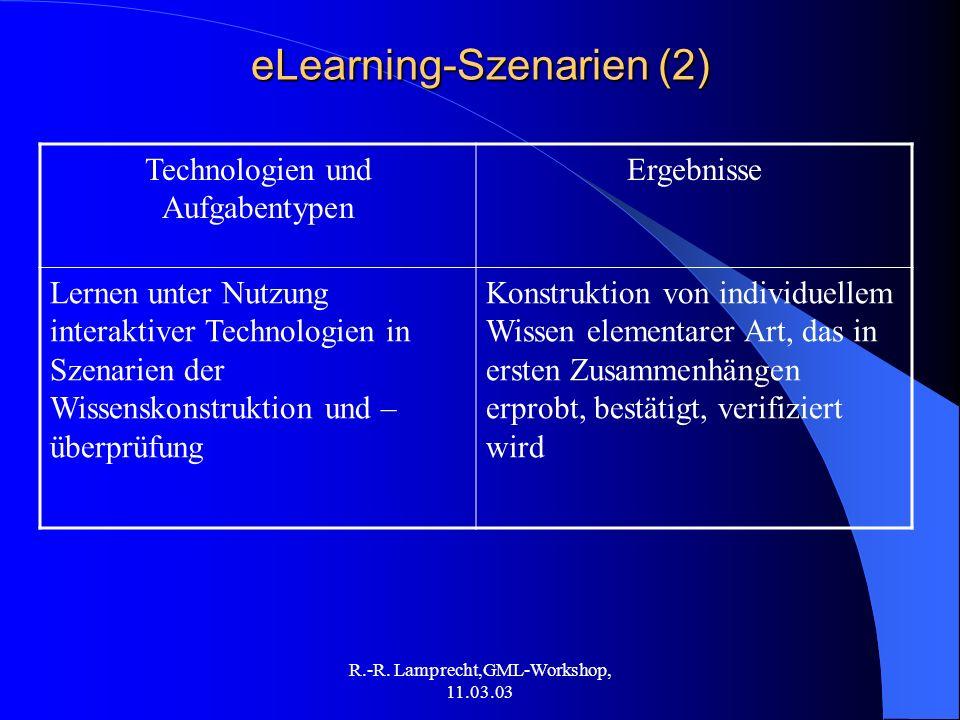 R.-R. Lamprecht,GML-Workshop, 11.03.03 eLearning-Szenarien (2) Technologien und Aufgabentypen Ergebnisse Lernen unter Nutzung interaktiver Technologie