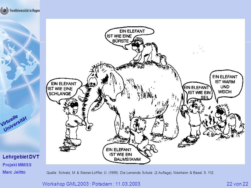 Lehrgebiet DVT Projekt MMiSS Marc Jelitto Virtuelle Universität 22 von 22Workshop GML 2003 : Potsdam : 11.03.2003 Ausklang Quelle: Schratz, M. & Stein