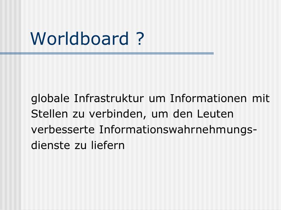 Entwicklungsplan vierstufiger Entwicklungsplan 1.WorldBoard Servers 2.WorldBoard Clients 3.WorldBoard Glasses 4.WorldBoard Services