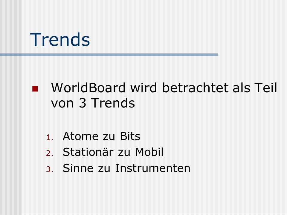Trends WorldBoard wird betrachtet als Teil von 3 Trends 1.
