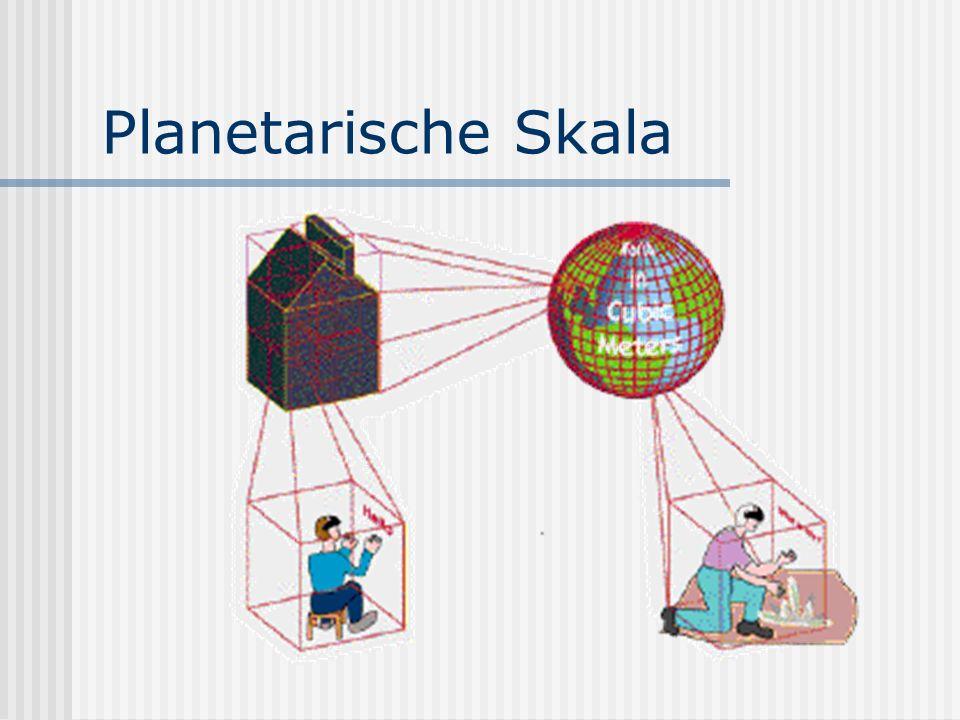 Entwurfsziele drei Schlüsselentwurfziele 1.Von Anfang an auf einer planetarischen Skala betriebsbereit zu sein (wenigstens teilweise) 2.Fähigkeit sich sehr schnell den technologischen Fortschritten anzupassen 3.sehr einfach und nützlich sein, so dass jedermann im täglichen Leben benutzen kann