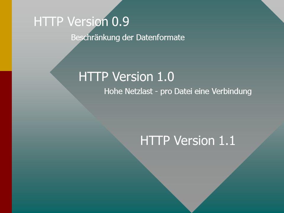 HTTP Version 0.9 HTTP Version 1.0 HTTP Version 1.1 Beschränkung der Datenformate Hohe Netzlast - pro Datei eine Verbindung