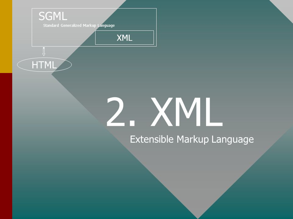 SGML Standard Generalized Markup Language XML HTML 2. XML Extensible Markup Language