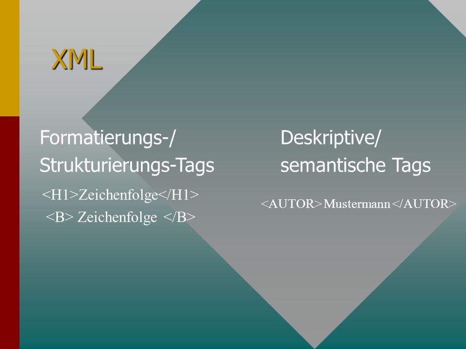 XML Formatierungs-/ Strukturierungs-Tags Deskriptive/ semantische Tags Zeichenfolge Mustermann
