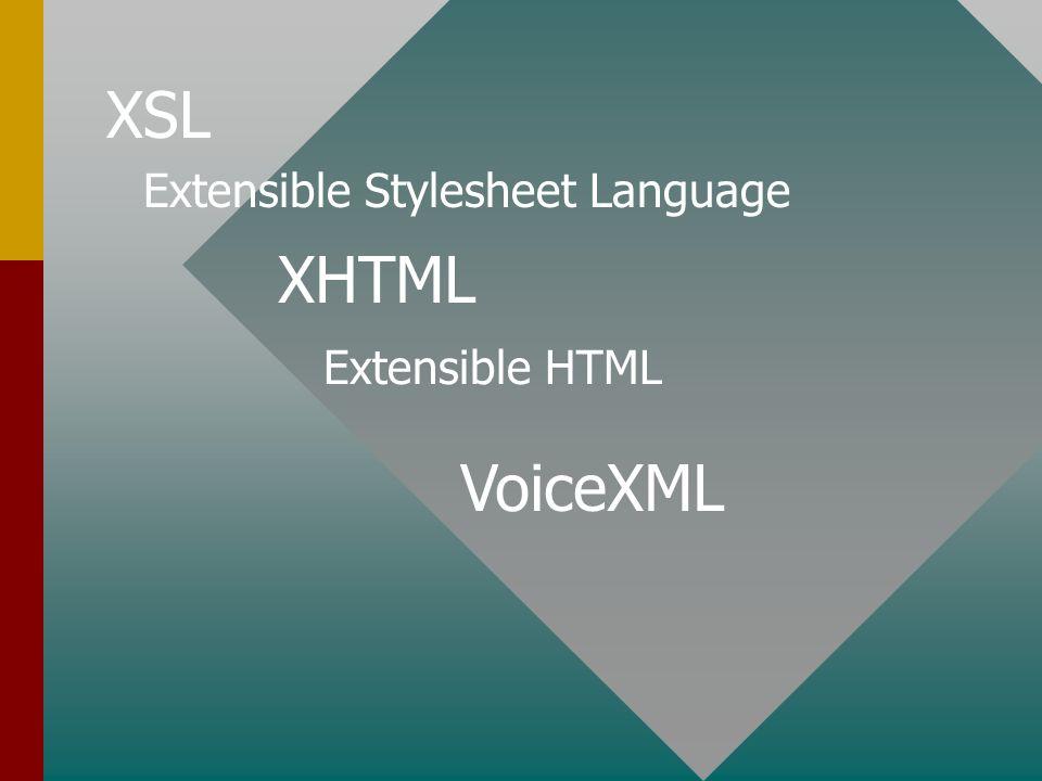 XHTML XSL VoiceXML Extensible Stylesheet Language Extensible HTML