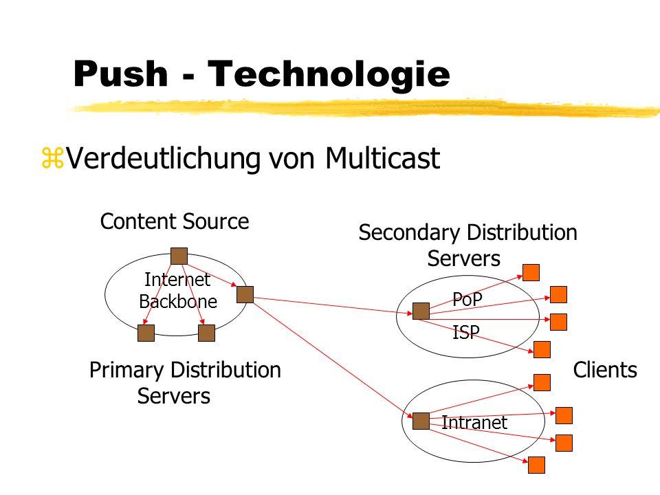 Push - Technologie zMulticast yein Server sendet Daten zu mehreren Clients in einem einzelnen Transfer yUDP basierend yweniger Bandbreite wird verbraucht yermöglicht ereignisgesteuerte Echtzeitdaten und Updates yIntranet- Administrator kann selbst für diese Fähigkeit seines Netzes sorgen yin Blöcke und Frames geteilte Daten werden vom Server kontinuierlich gesendet