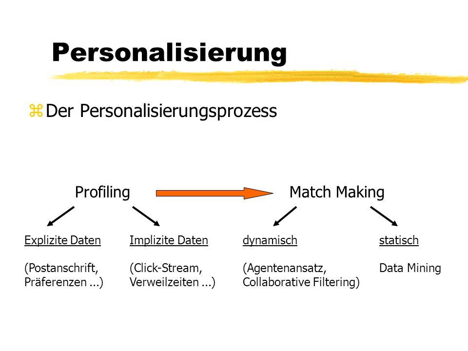 Personalisierung zZiele yInformationen über Kunden sammeln ydurch sehr spezielle Datenauswertung xindividuelle, dynamische und gewinnbringende Beeinflussung auf Kaufverhalten ausüben xAngebote auf Ansprüche der Nutzer zuschneiden ydiskrete Manipulation