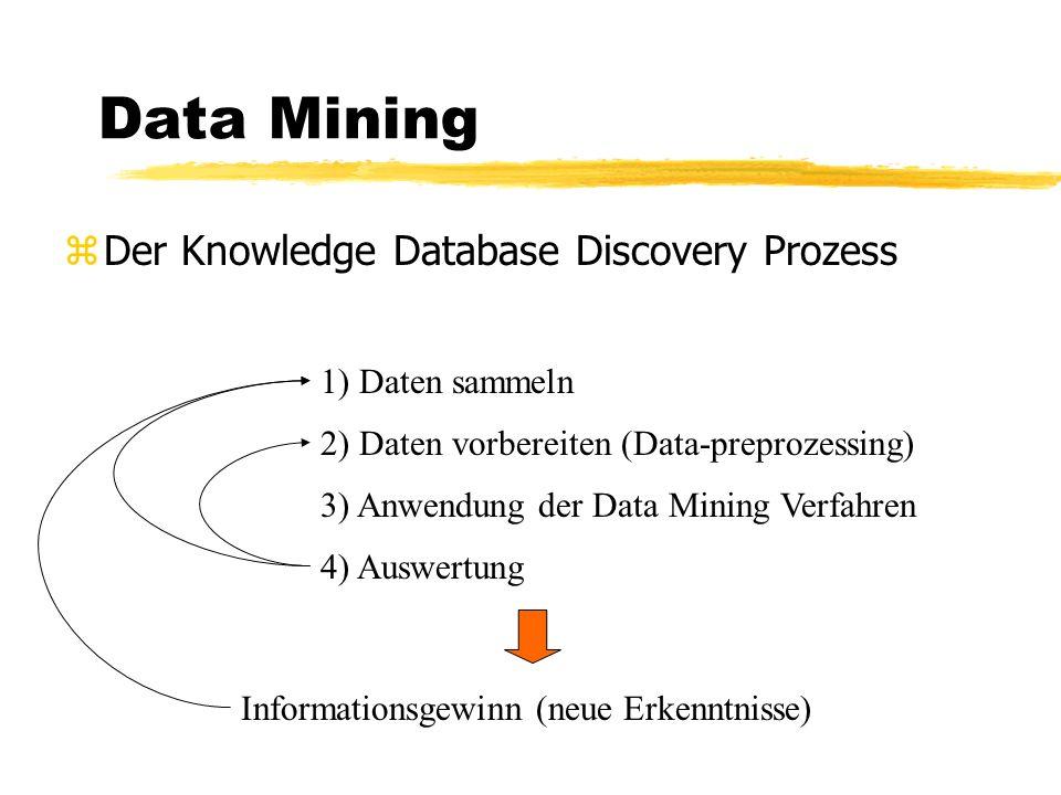 Data Mining Der KDD- Prozess