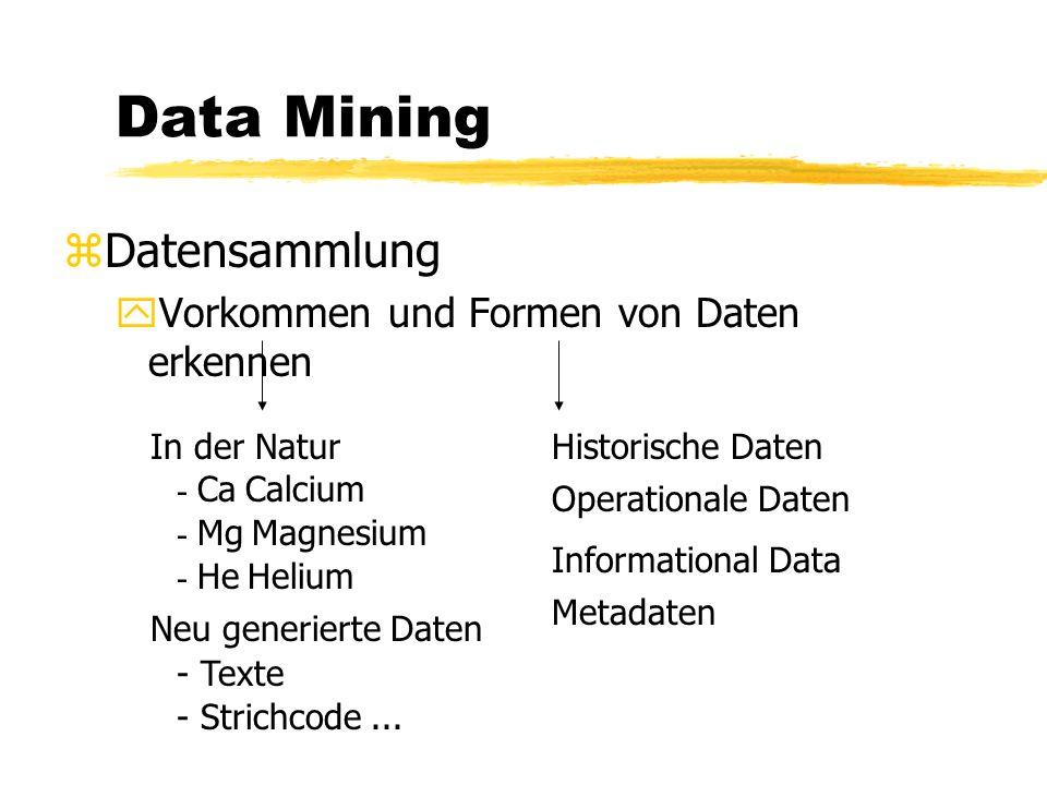 Data Mining zDer Knowledge Database Discovery Prozess 1) Daten sammeln 2) Daten vorbereiten (Data-preprozessing) 3) Anwendung der Data Mining Verfahren 4) Auswertung Informationsgewinn (neue Erkenntnisse)