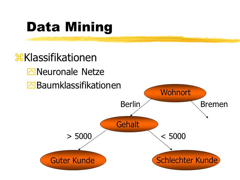 Data Mining zMethoden yAssoziationen (Warenkorbanalysen) xsuchen nach Regeln xfür jede Regel Support und Confidence finden Wie oft alle Elemente der Regel in der Da- tenbank vorkommen Durchschnitt von Head und Body ifthen