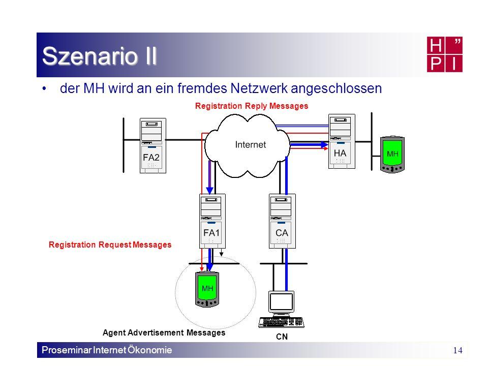 Proseminar Internet Ökonomie 14 Szenario II der MH wird an ein fremdes Netzwerk angeschlossen CN Agent Advertisement Messages Registration Request Mes