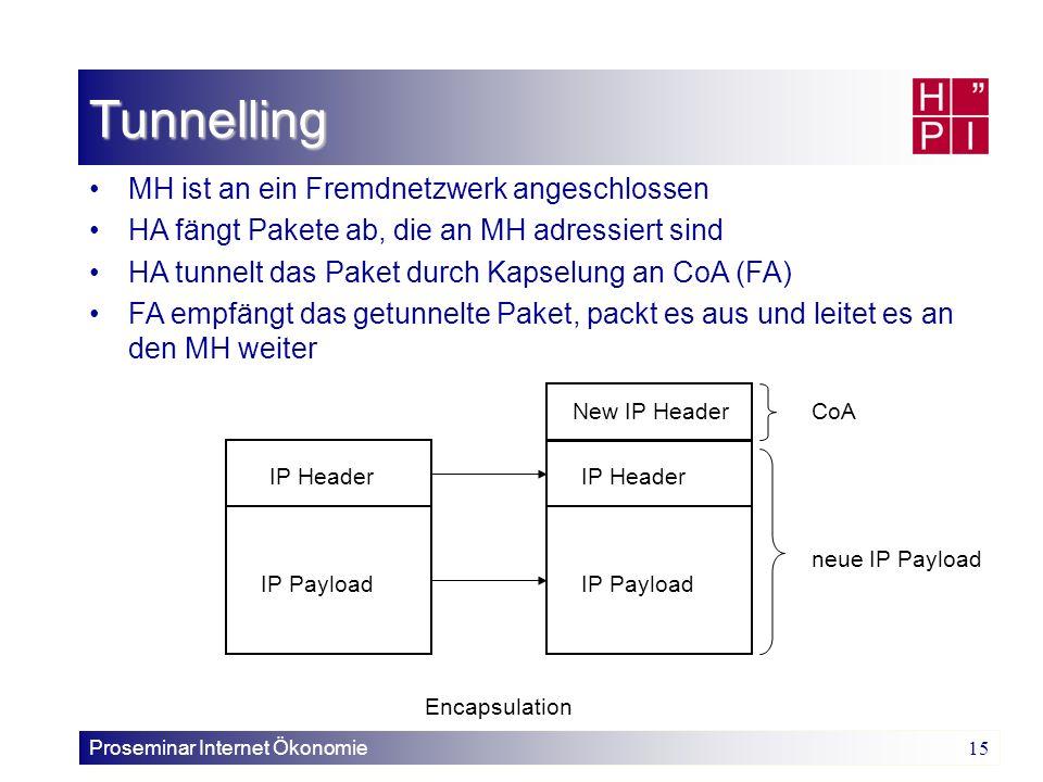 Proseminar Internet Ökonomie 15 Tunnelling IP Header IP Payload IP Header IP Payload New IP Header MH ist an ein Fremdnetzwerk angeschlossen HA fängt