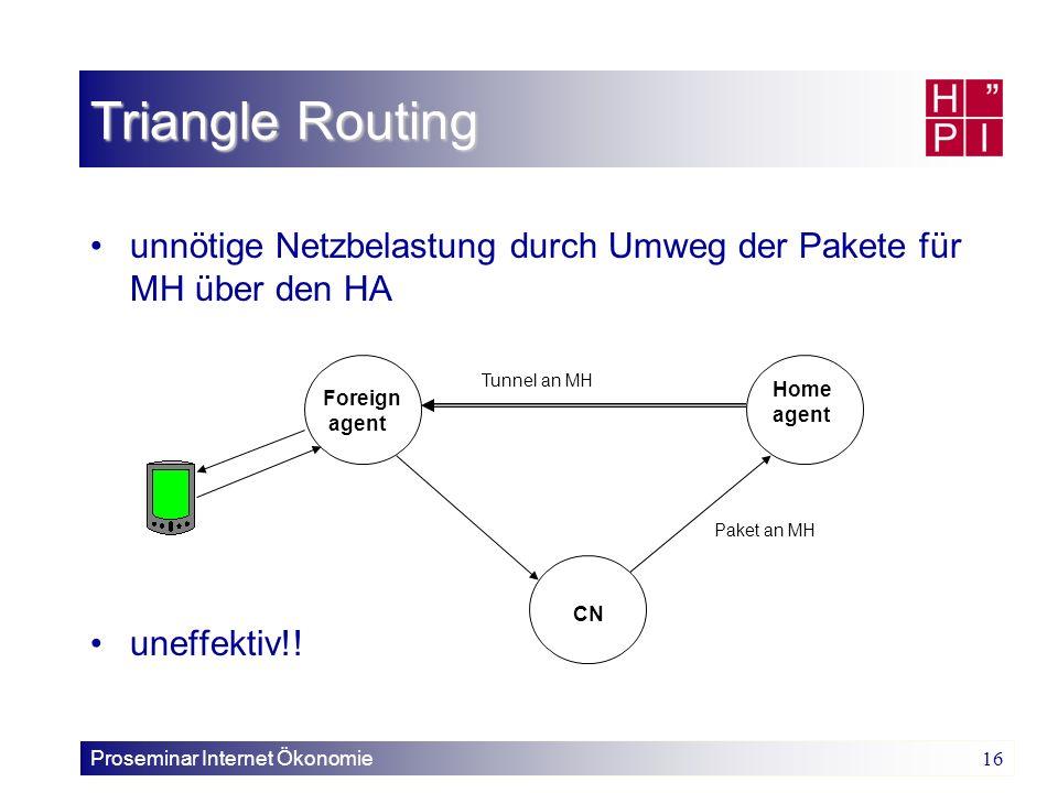 Proseminar Internet Ökonomie 16 Triangle Routing unnötige Netzbelastung durch Umweg der Pakete für MH über den HA uneffektiv!! Home agent Foreign agen