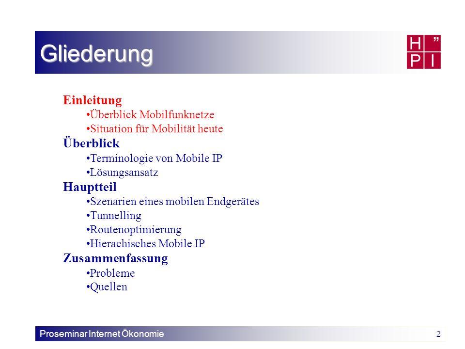 Proseminar Internet Ökonomie 13 MH im Heimnetzwerk Szenario I Correspondent Node Agent Advertisement Messages