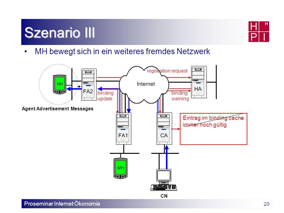 Proseminar Internet Ökonomie 20 Szenario III MH bewegt sich in ein weiteres fremdes Netzwerk CN Agent Advertisement Messages Eintrag im binding cache