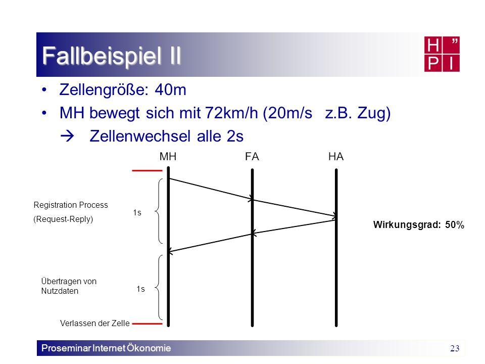 Proseminar Internet Ökonomie 23 Fallbeispiel II Zellengröße: 40m MH bewegt sich mit 72km/h (20m/s z.B. Zug) Zellenwechsel alle 2s Registration Process