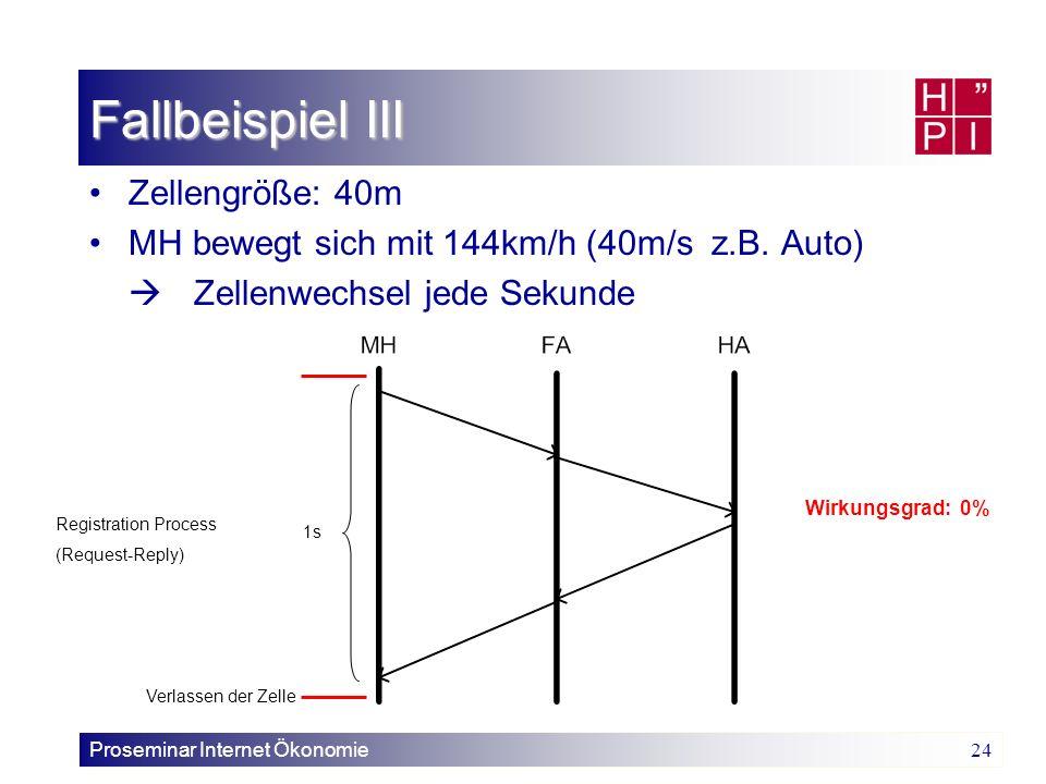 Proseminar Internet Ökonomie 24 Fallbeispiel III Zellengröße: 40m MH bewegt sich mit 144km/h (40m/s z.B. Auto) Zellenwechsel jede Sekunde Registration
