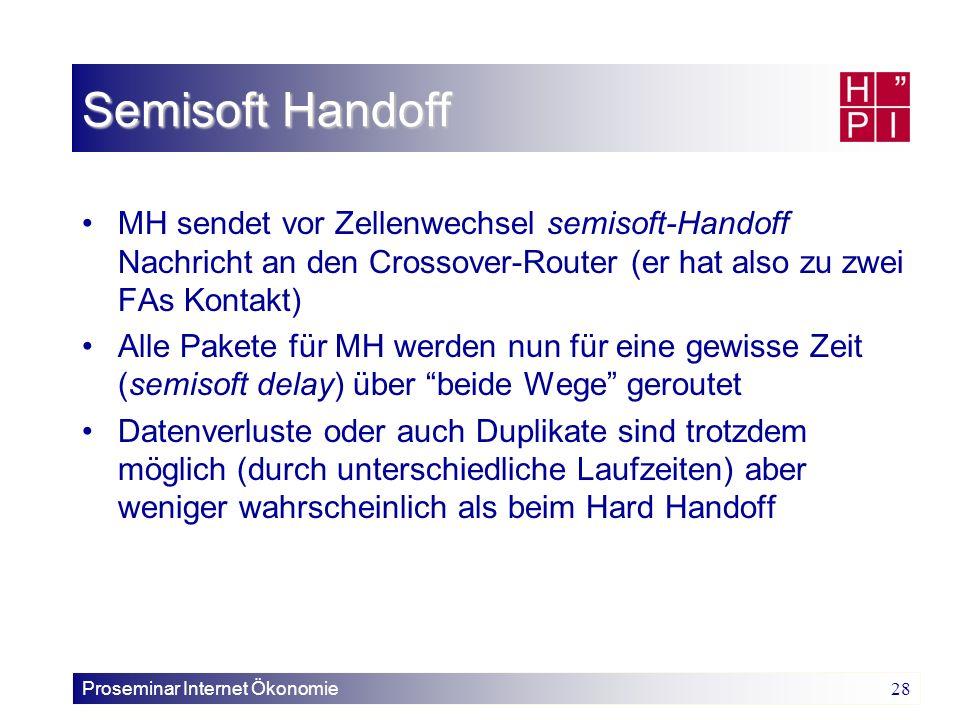 Proseminar Internet Ökonomie 28 Semisoft Handoff MH sendet vor Zellenwechsel semisoft-Handoff Nachricht an den Crossover-Router (er hat also zu zwei F