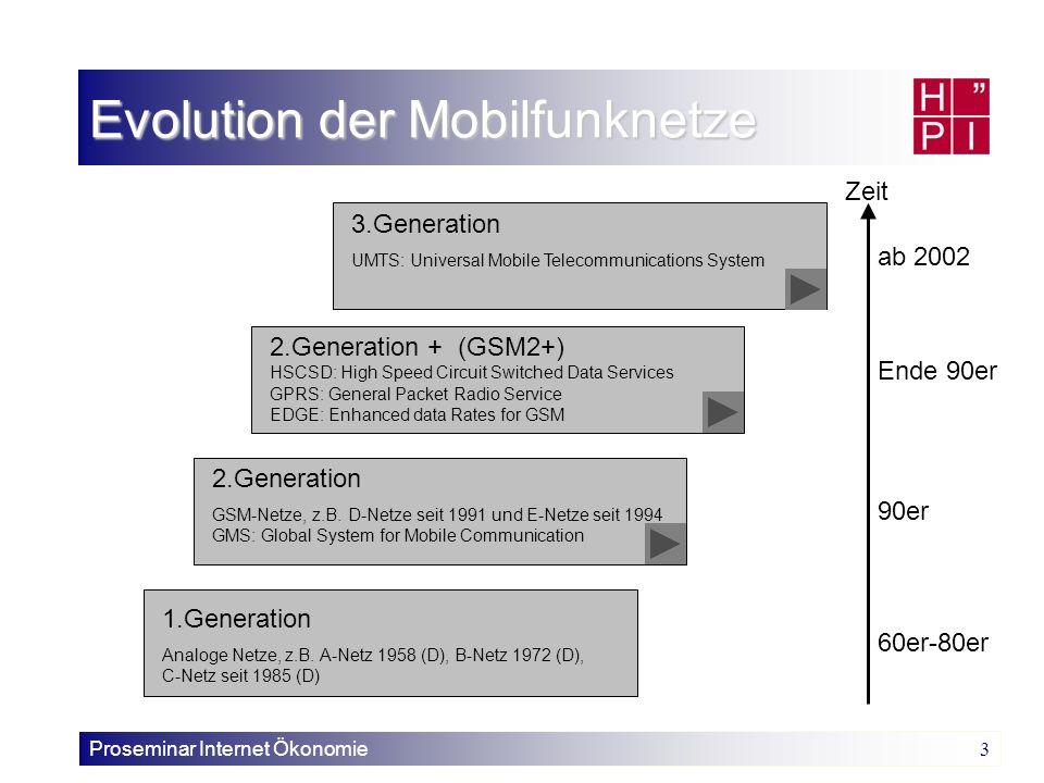 Proseminar Internet Ökonomie 3 Evolution der Mobilfunknetze 1.Generation Analoge Netze, z.B. A-Netz 1958 (D), B-Netz 1972 (D), C-Netz seit 1985 (D) 2.