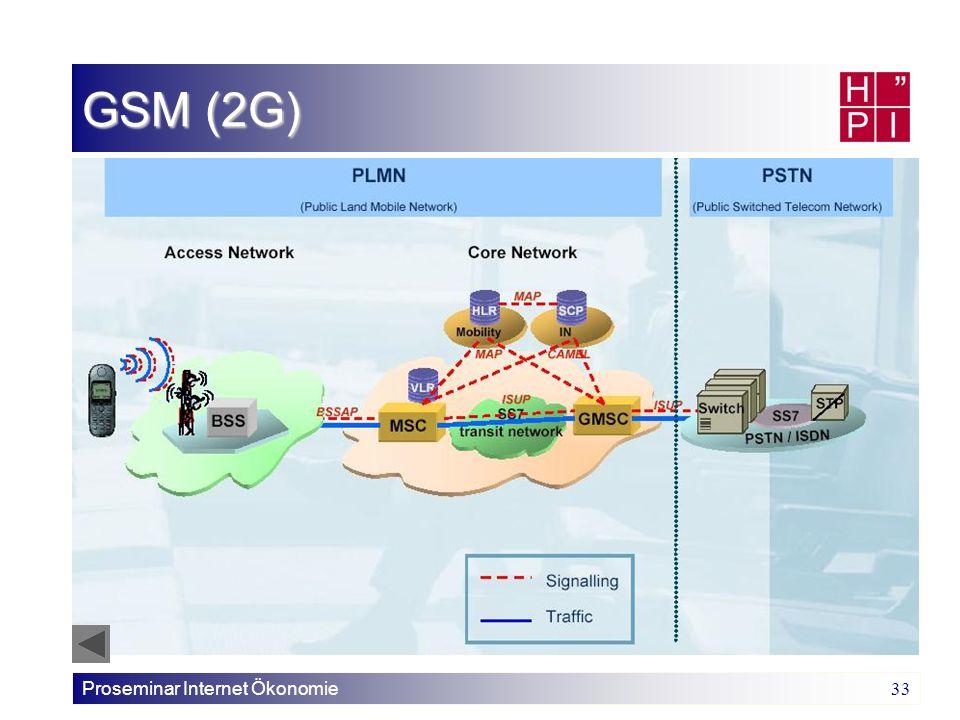 Proseminar Internet Ökonomie 33 GSM (2G)
