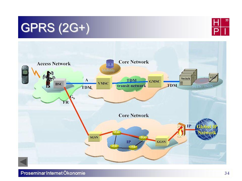 Proseminar Internet Ökonomie 34 GPRS (2G+)