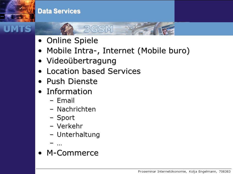 Proseminar Internetökonomie, Kolja Engelmann, 708383 Data Services Online SpieleOnline Spiele Mobile Intra-, Internet (Mobile buro)Mobile Intra-, Inte