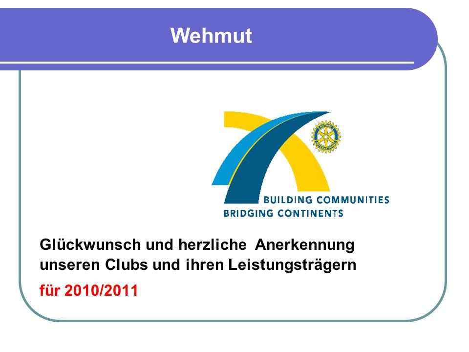 Horizont Glück Auf und viel Erfolg und Freude unseren Clubs für 2011/2012