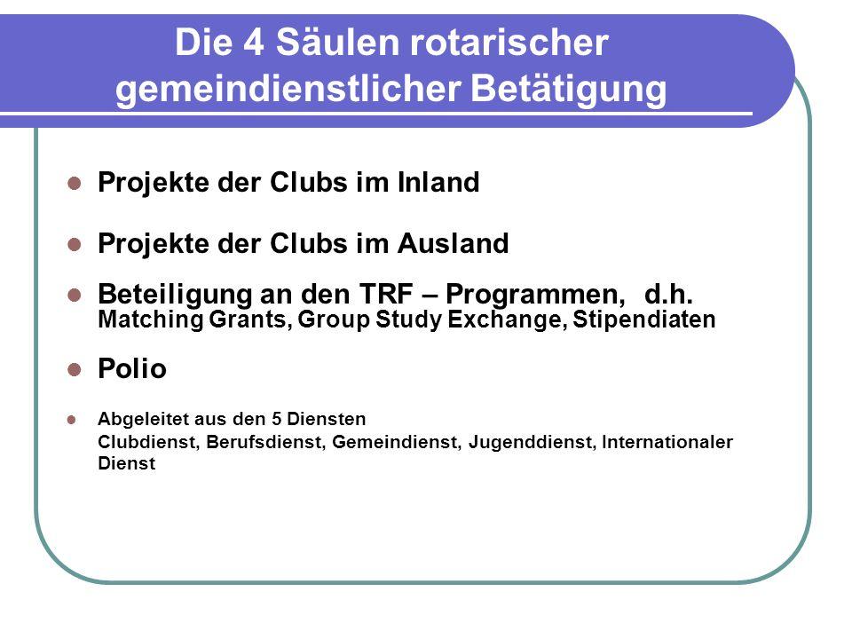 1.Säule : Projekte der Clubs im Inland Allgemeine Aussagen - alle Clubs engagieren sich - grds.