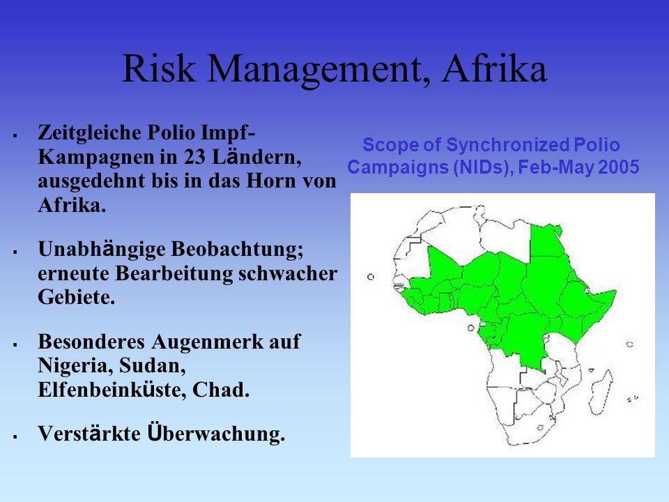 Risk Management, Afrika Zeitgleiche Polio Impf- Kampagnen in 23 L ä ndern, ausgedehnt bis in das Horn von Afrika.