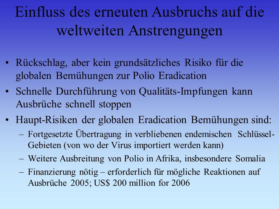 Einfluss des erneuten Ausbruchs auf die weltweiten Anstrengungen Rückschlag, aber kein grundsätzliches Risiko für die globalen Bemühungen zur Polio Eradication Schnelle Durchführung von Qualitäts-Impfungen kann Ausbrüche schnell stoppen Haupt-Risiken der globalen Eradication Bemühungen sind: –Fortgesetzte Übertragung in verbliebenen endemischen Schlüssel- Gebieten (von wo der Virus importiert werden kann) –Weitere Ausbreitung von Polio in Afrika, insbesondere Somalia –Finanzierung nötig – erforderlich für mögliche Reaktionen auf Ausbrüche 2005; US$ 200 million for 2006