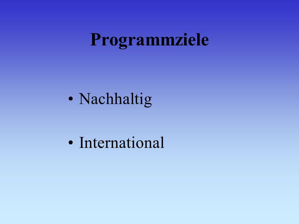 Programmziele Nachhaltig International