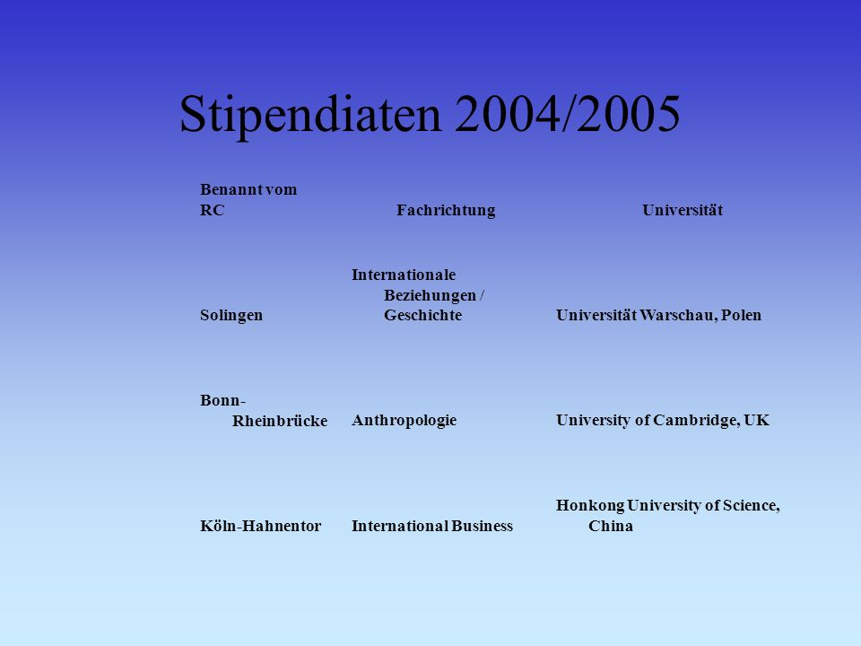 Stipendiaten 2004/2005 Benannt vom RCFachrichtungUniversität Solingen Internationale Beziehungen / GeschichteUniversität Warschau, Polen Bonn- RheinbrückeAnthropologieUniversity of Cambridge, UK Köln-HahnentorInternational Business Honkong University of Science, China