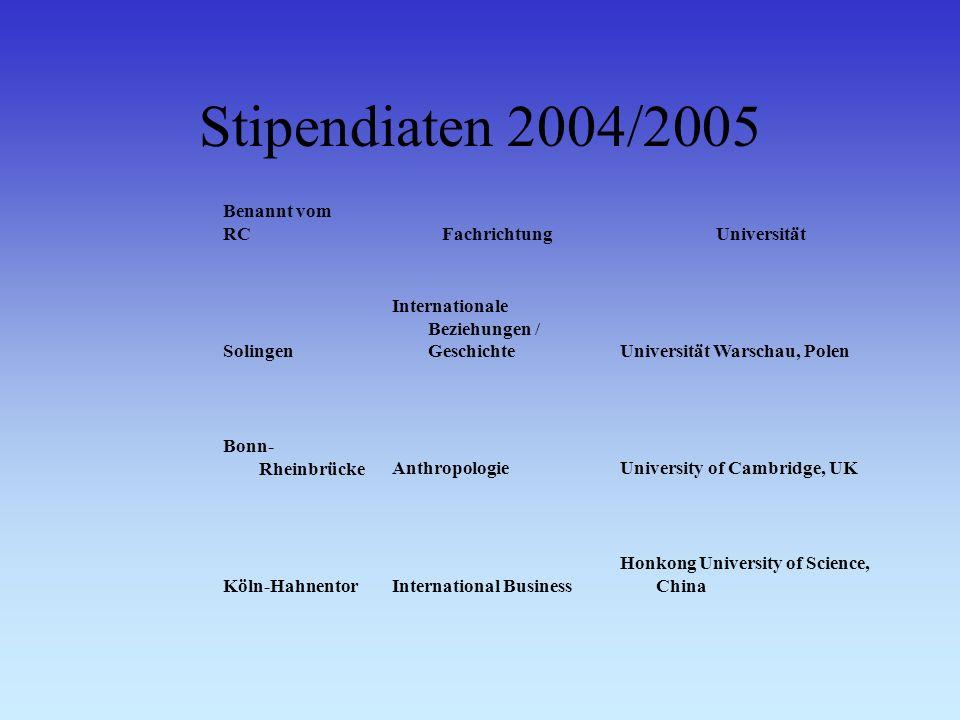 Stipendiaten 2005/2006 Benannt vom RCFachrichtungUniversität Bonn-Museums- meileLiteratur und TheologieUniversity of Cambridge, UK Remagen-SinzigOrgelmusikConservatorium Amsterdam/NL