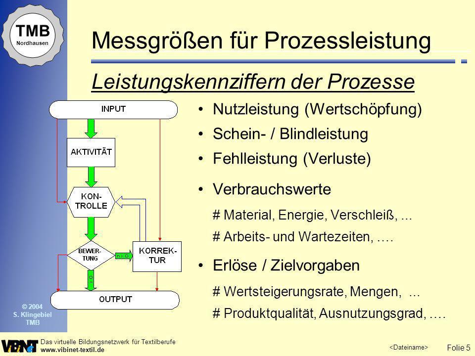 Folie 5 Das virtuelle Bildungsnetzwerk für Textilberufe www.vibinet-textil.de TMB Nordhausen © 2004 S. Klingebiel TMB Messgrößen für Prozessleistung N