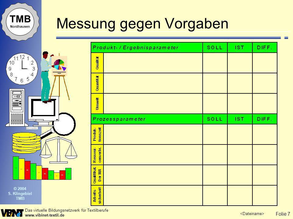 Folie 7 Das virtuelle Bildungsnetzwerk für Textilberufe www.vibinet-textil.de TMB Nordhausen © 2004 S. Klingebiel TMB Messung gegen Vorgaben