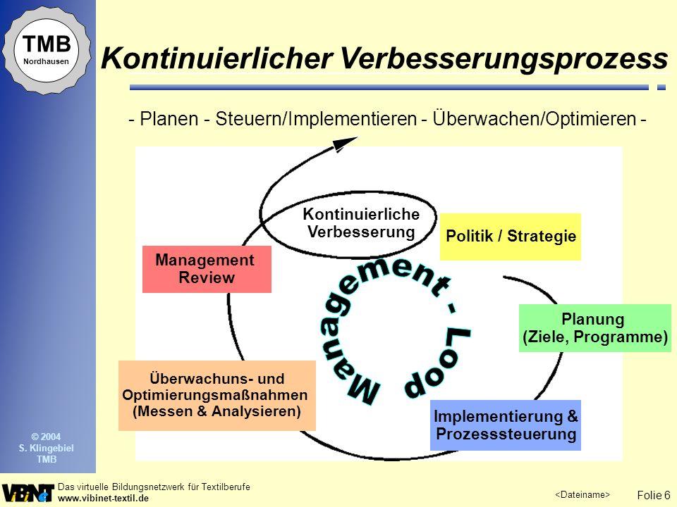 Folie 6 Das virtuelle Bildungsnetzwerk für Textilberufe www.vibinet-textil.de TMB Nordhausen © 2004 S. Klingebiel TMB Management Review Überwachuns- u