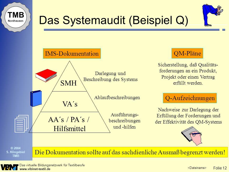 Folie 12 Das virtuelle Bildungsnetzwerk für Textilberufe www.vibinet-textil.de TMB Nordhausen © 2004 S. Klingebiel TMB Das Systemaudit (Beispiel Q) Di