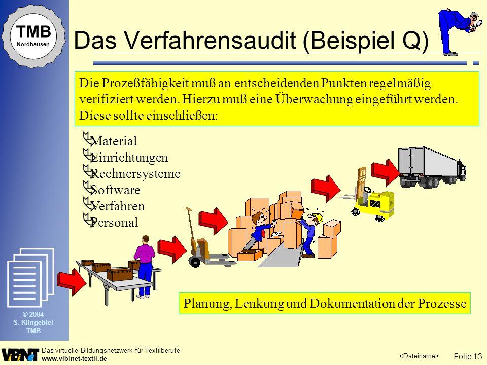 Folie 13 Das virtuelle Bildungsnetzwerk für Textilberufe www.vibinet-textil.de TMB Nordhausen © 2004 S. Klingebiel TMB Das Verfahrensaudit (Beispiel Q