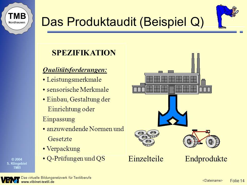 Folie 14 Das virtuelle Bildungsnetzwerk für Textilberufe www.vibinet-textil.de TMB Nordhausen © 2004 S. Klingebiel TMB Das Produktaudit (Beispiel Q) Q