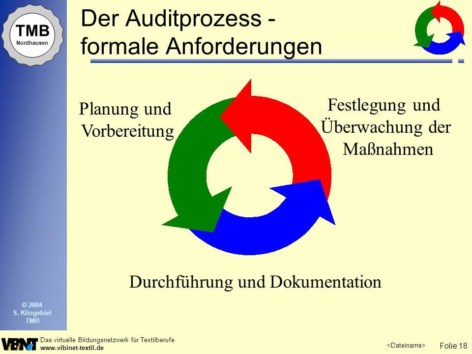 Folie 18 Das virtuelle Bildungsnetzwerk für Textilberufe www.vibinet-textil.de TMB Nordhausen © 2004 S. Klingebiel TMB Der Auditprozess - formale Anfo