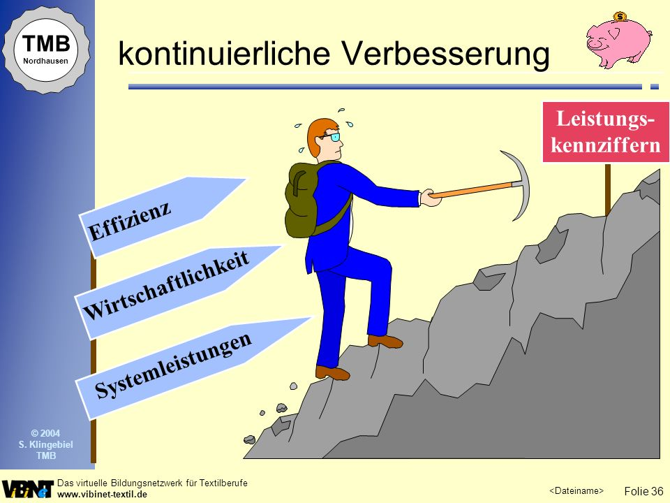 Folie 36 Das virtuelle Bildungsnetzwerk für Textilberufe www.vibinet-textil.de TMB Nordhausen © 2004 S. Klingebiel TMB kontinuierliche Verbesserung Le