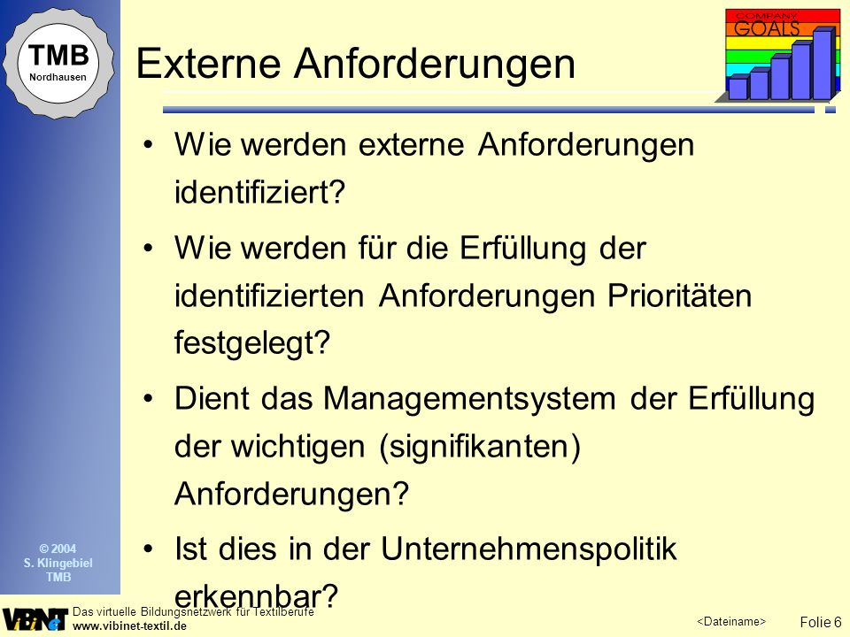 Folie 6 Das virtuelle Bildungsnetzwerk für Textilberufe www.vibinet-textil.de TMB Nordhausen © 2004 S. Klingebiel TMB Externe Anforderungen Wie werden